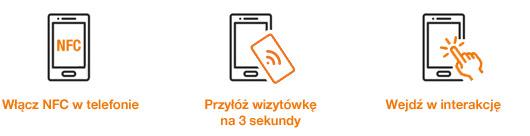 Wizytówki Nfc Enaf Drukarnia I System Zarządzania